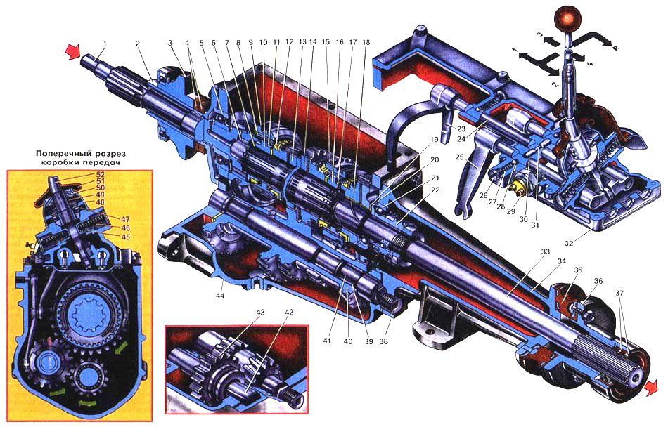 Коробка передач ГАЗ-24