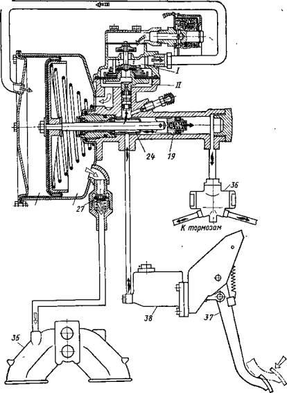 1 — тормозные механизмы