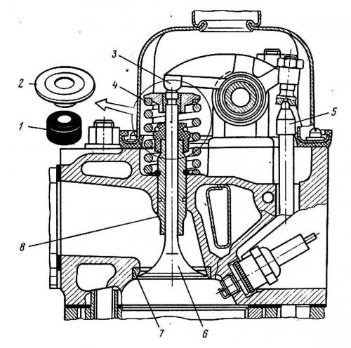 У двигателя 24Д / 402 высота