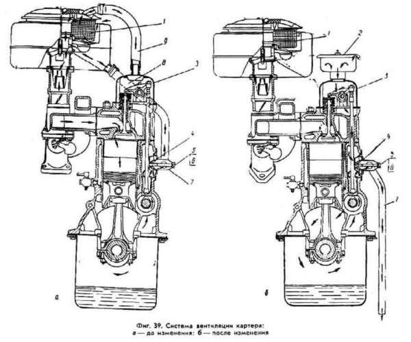 (справа) варианты системы