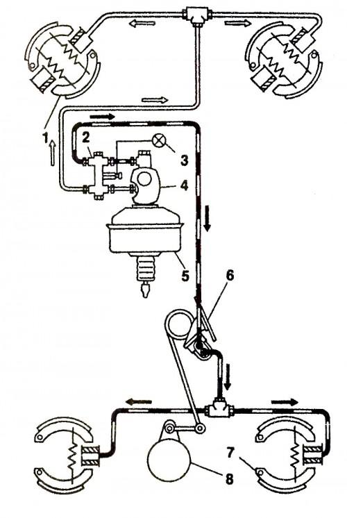 2410_brakes_system