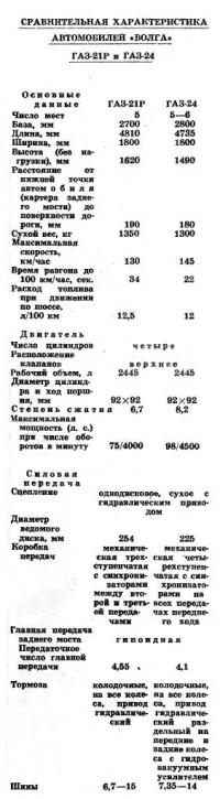 24_new_Volga_3