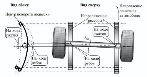 Uvod_zad_mosta