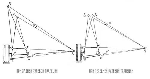 steering_schematics_Reimpell