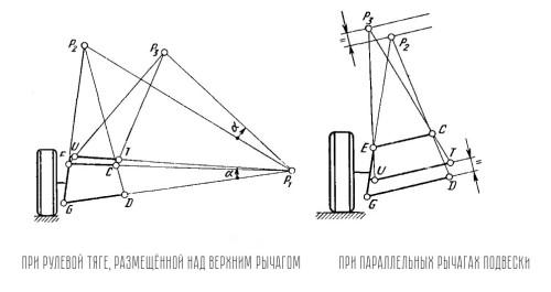 steering_schematics_Reimpell_b
