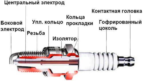 spark_plug_crossection_b